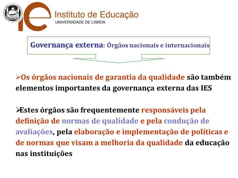 Governança externa: Órgãos nacionais e internacionais