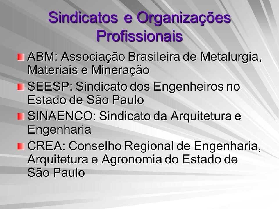 Sindicatos e Organizações Profissionais