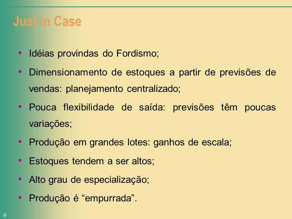 Just in Case Idéias provindas do Fordismo;