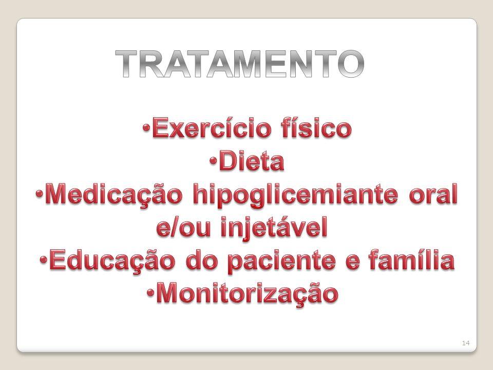 Medicação hipoglicemiante oral Educação do paciente e família