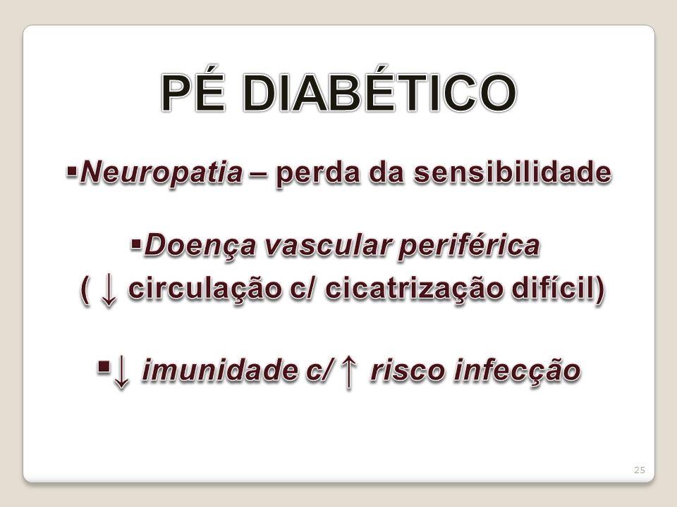PÉ DIABÉTICO ↓ imunidade c/ ↑ risco infecção