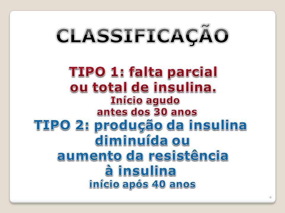 TIPO 2: produção da insulina aumento da resistência