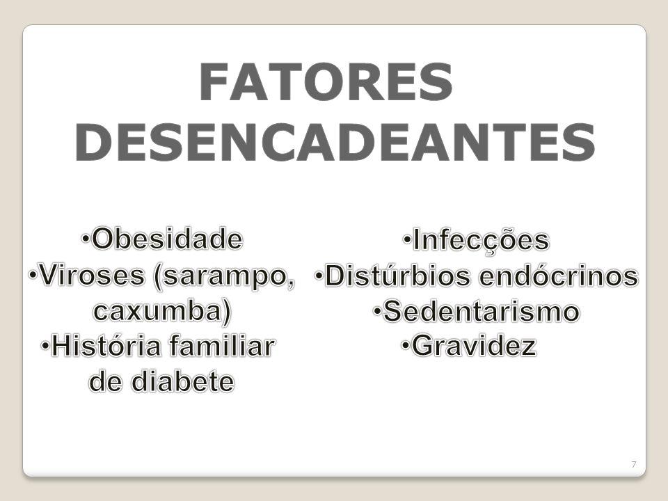 Distúrbios endócrinos