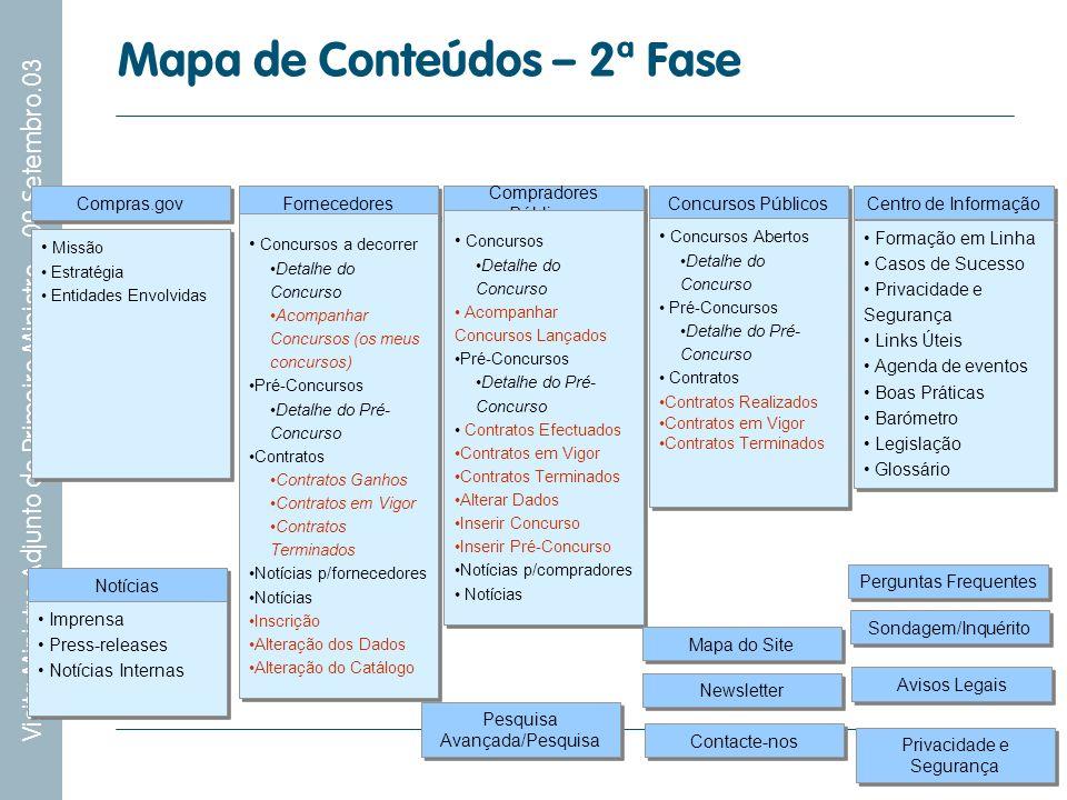 Mapa de Conteúdos – 2ª Fase