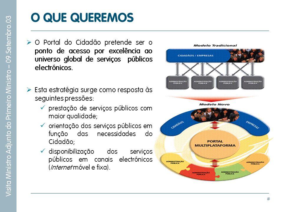 O QUE QUEREMOS O Portal do Cidadão pretende ser o ponto de acesso por excelência ao universo global de serviços públicos electrónicos.