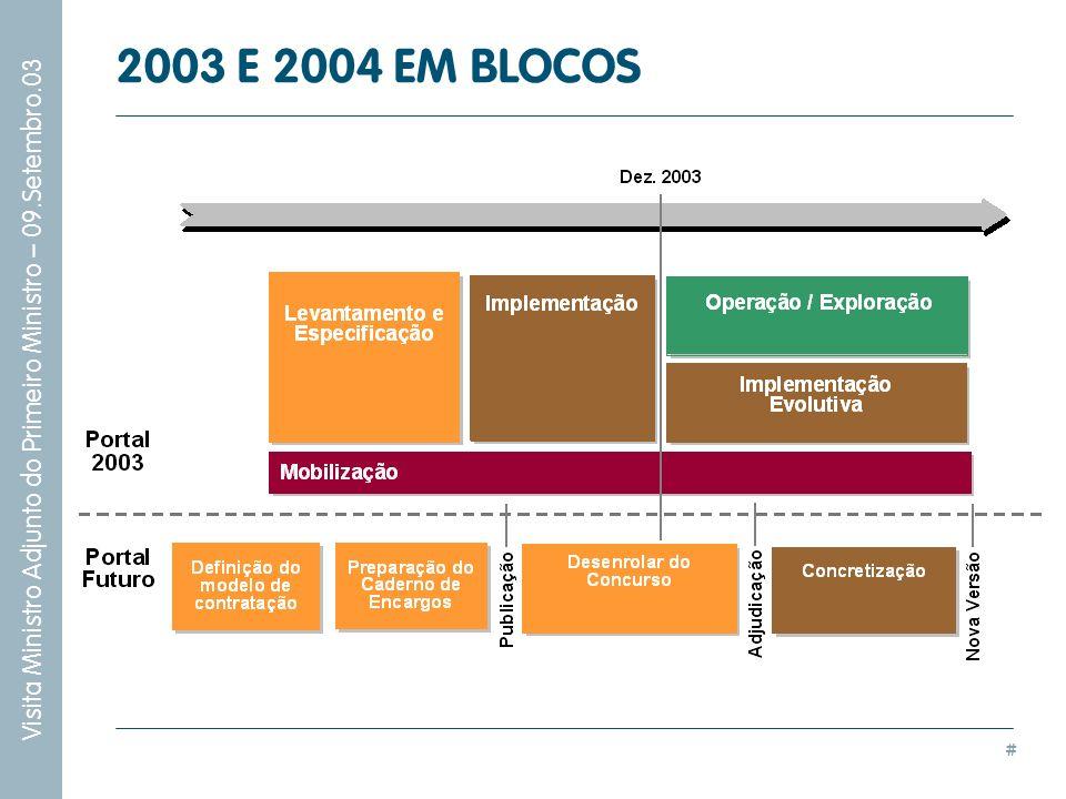 2003 E 2004 EM BLOCOS