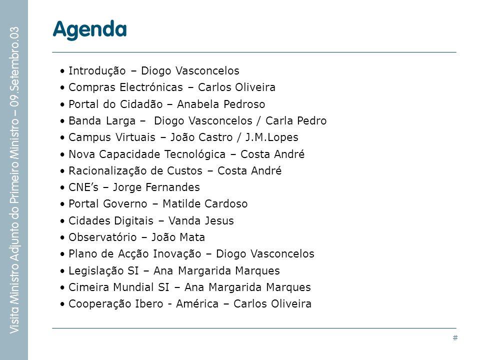 Agenda Introdução – Diogo Vasconcelos