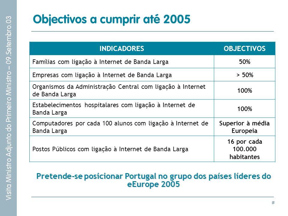 Objectivos a cumprir até 2005