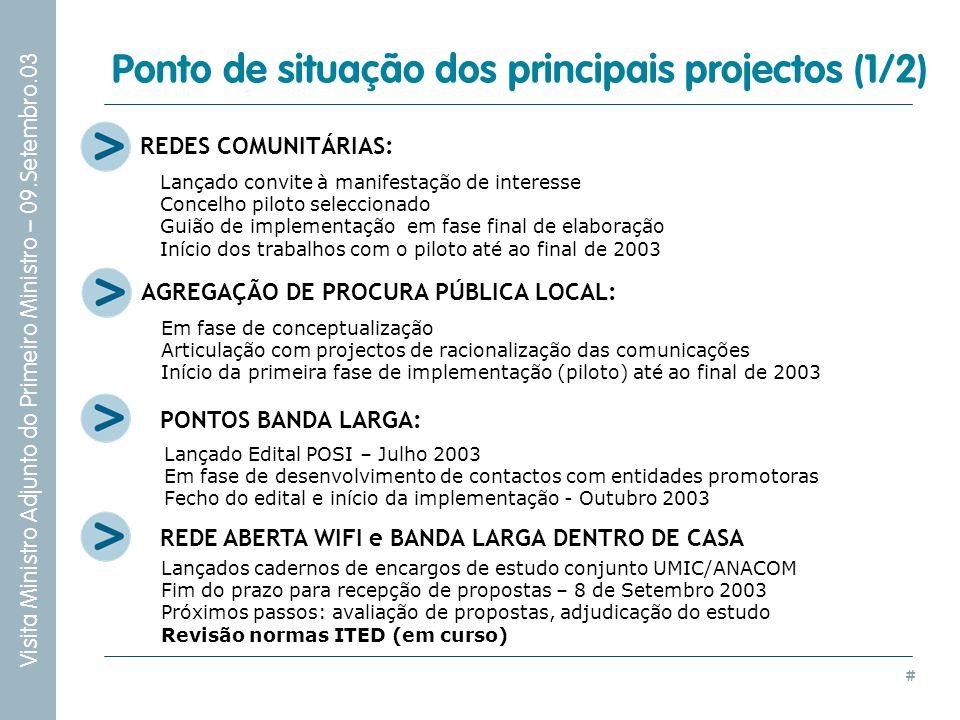 Ponto de situação dos principais projectos (1/2)