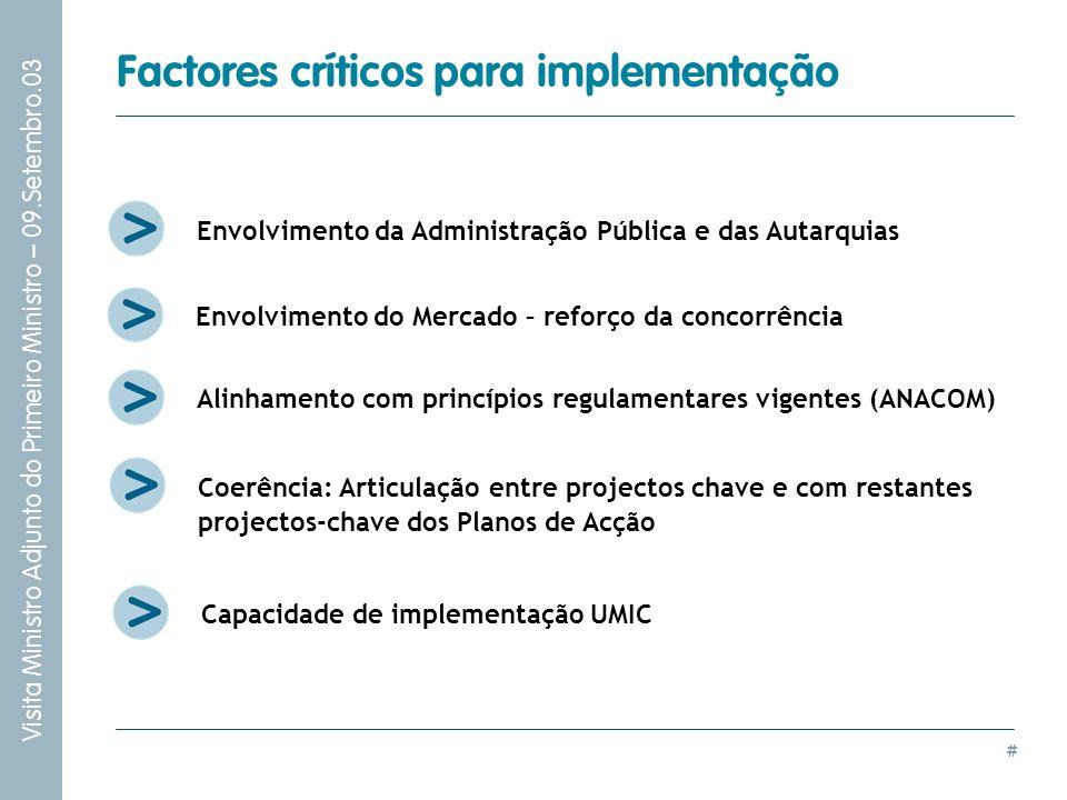 Factores críticos para implementação