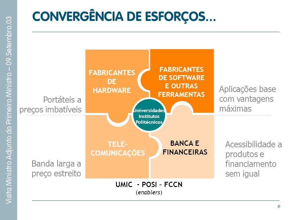 CONVERGÊNCIA DE ESFORÇOS...