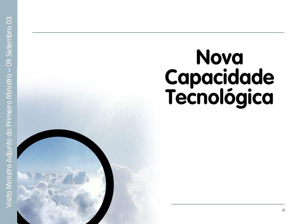 Nova Capacidade Tecnológica