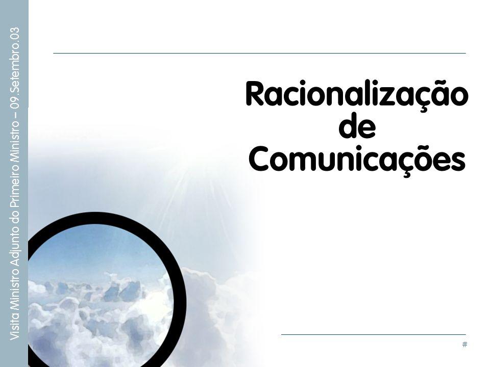 Racionalização de Comunicações