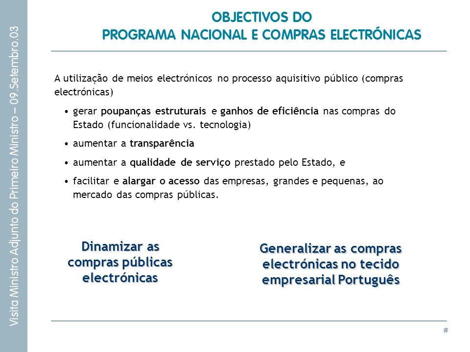 OBJECTIVOS DO PROGRAMA NACIONAL E COMPRAS ELECTRÓNICAS
