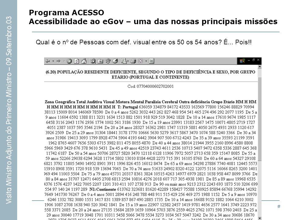 Programa ACESSO Acessibilidade ao eGov – uma das nossas principais missões