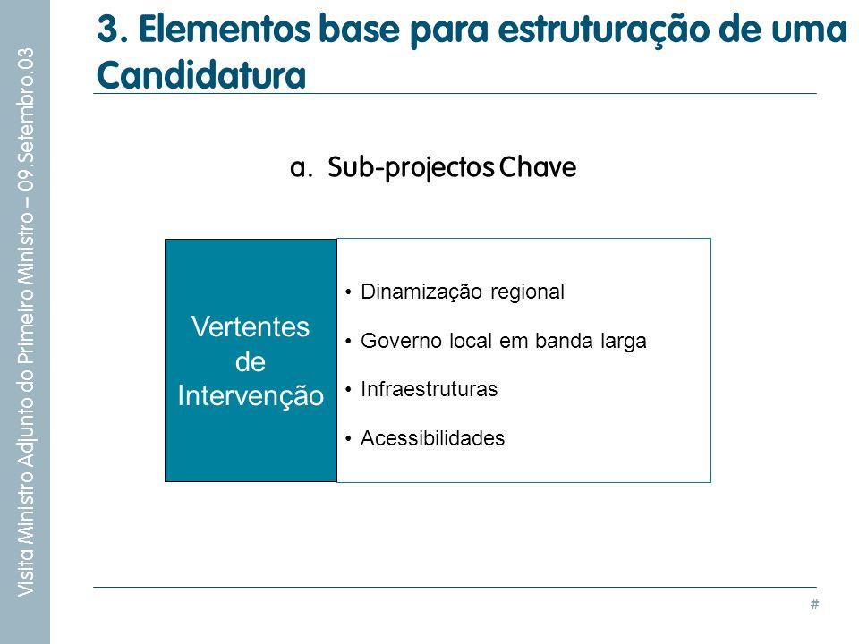 3. Elementos base para estruturação de uma Candidatura