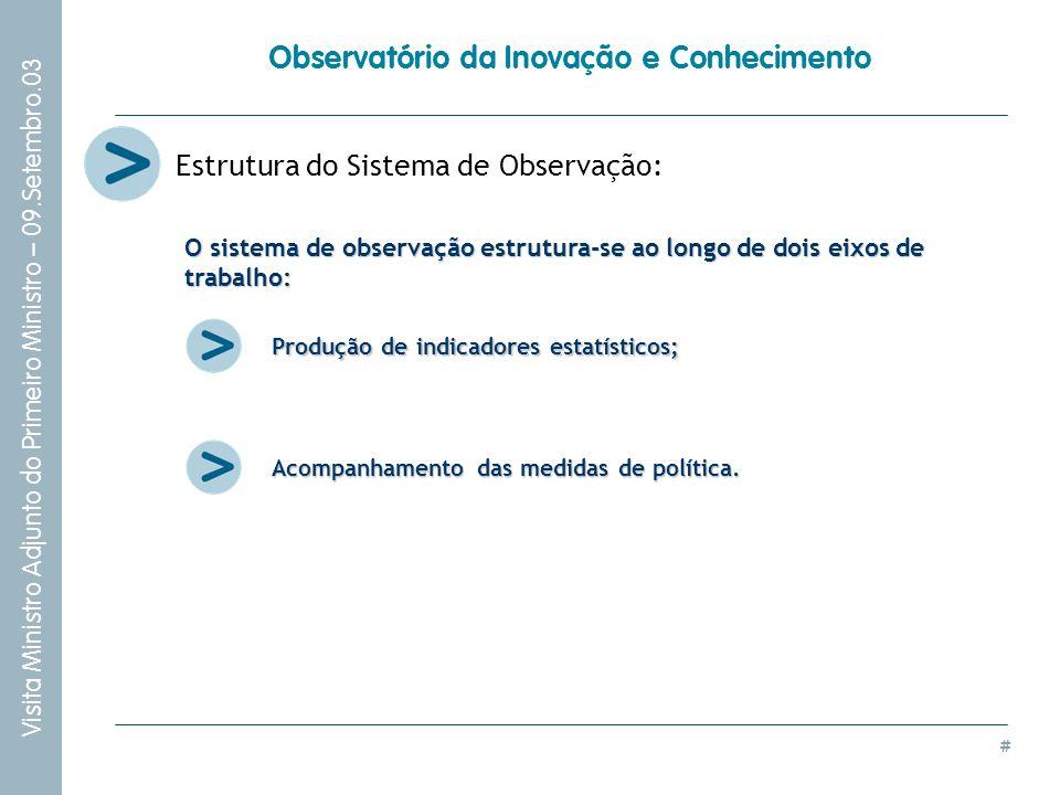 Observatório da Inovação e Conhecimento