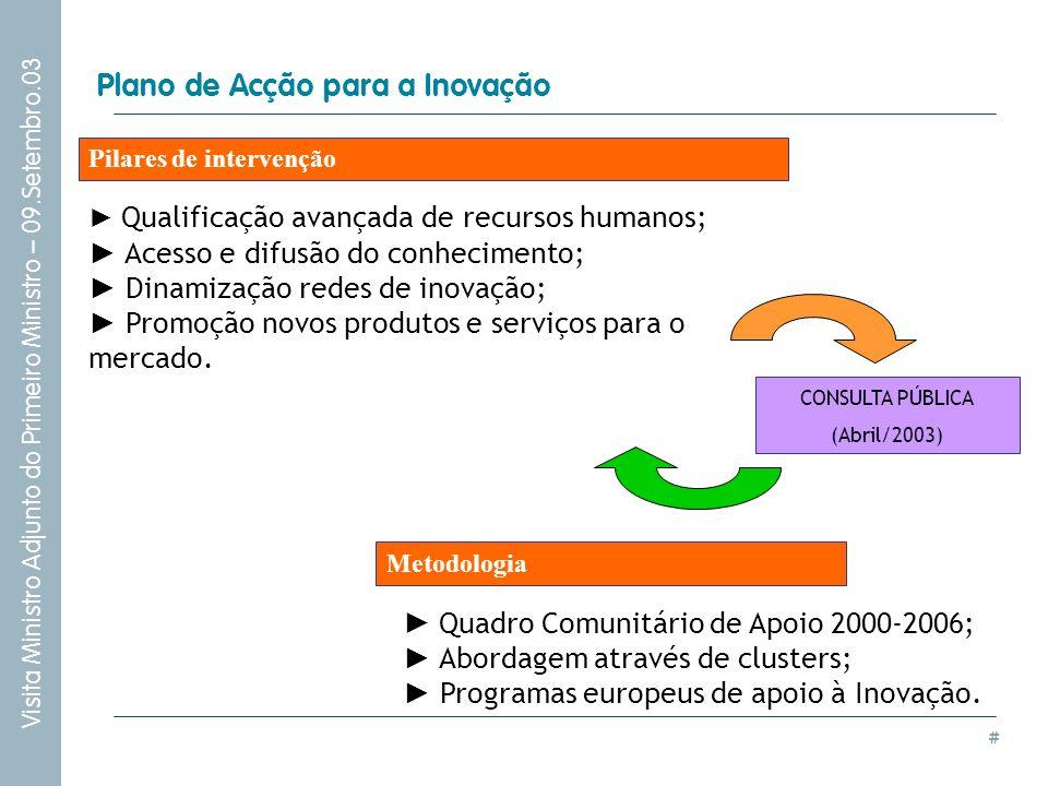 Plano de Acção para a Inovação