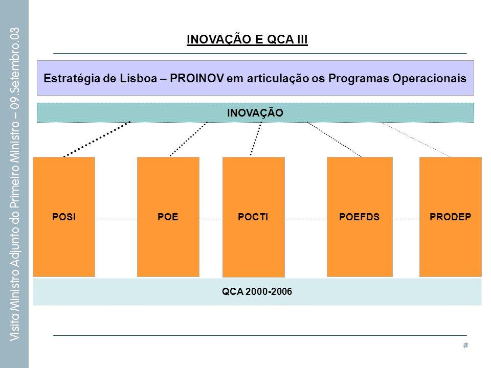 INOVAÇÃO E QCA III Estratégia de Lisboa – PROINOV em articulação os Programas Operacionais. INOVAÇÃO.