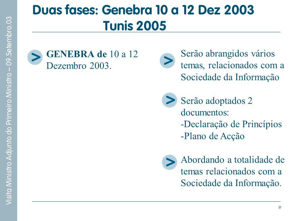 Duas fases: Genebra 10 a 12 Dez 2003 Tunis 2005