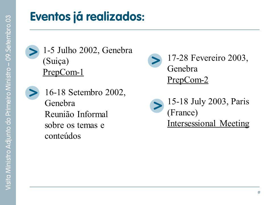 Eventos já realizados: