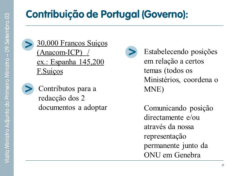 Contribuição de Portugal (Governo):