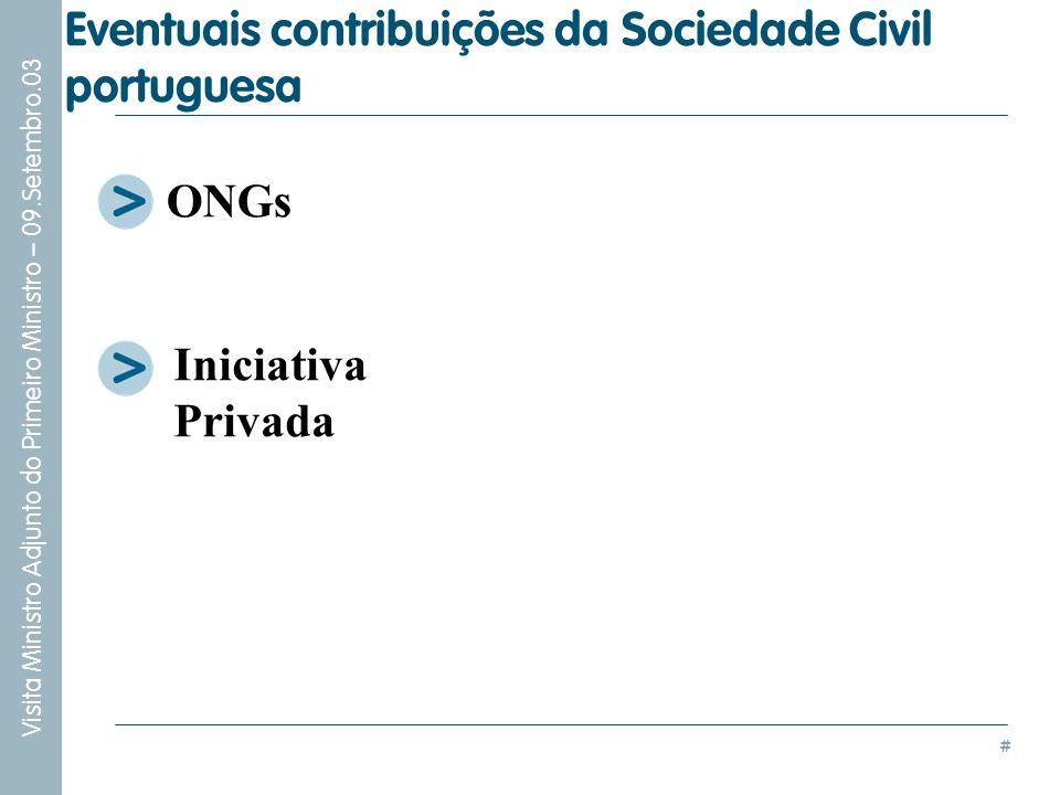 Eventuais contribuições da Sociedade Civil portuguesa