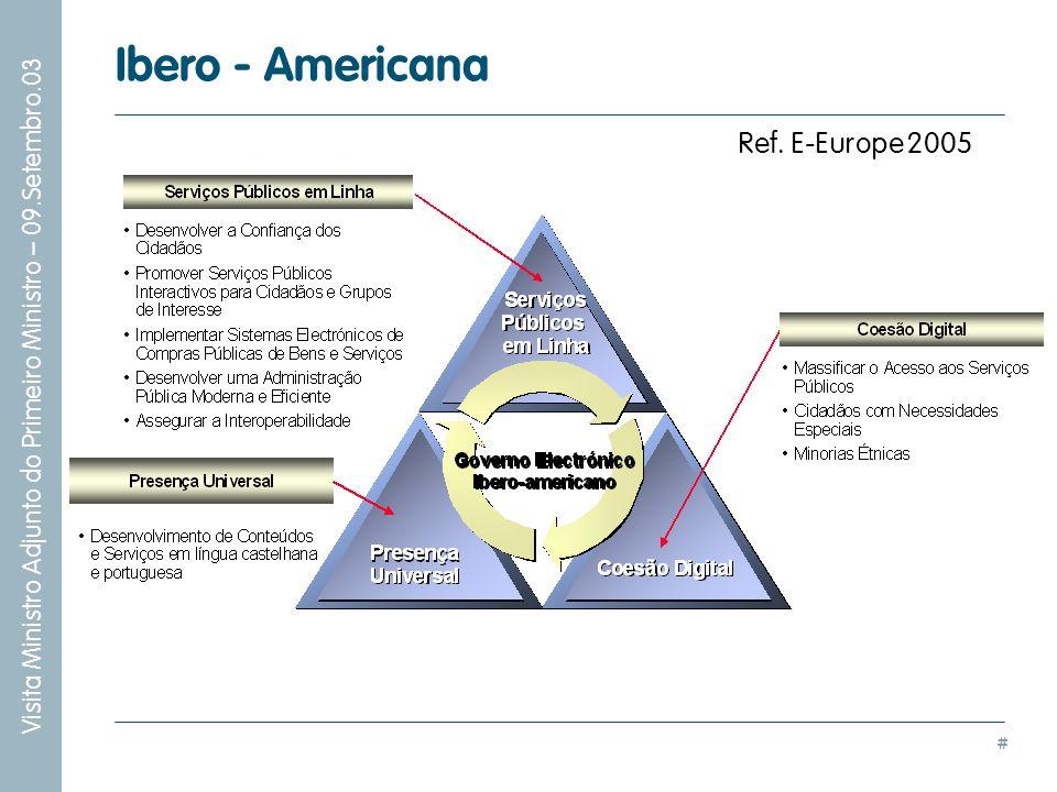 Ibero - Americana Ref. E-Europe 2005