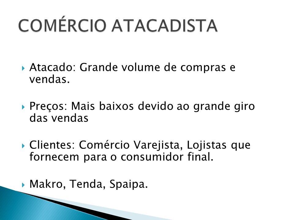 COMÉRCIO ATACADISTA Atacado: Grande volume de compras e vendas.