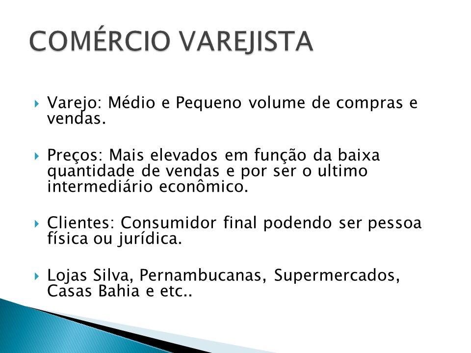 COMÉRCIO VAREJISTA Varejo: Médio e Pequeno volume de compras e vendas.