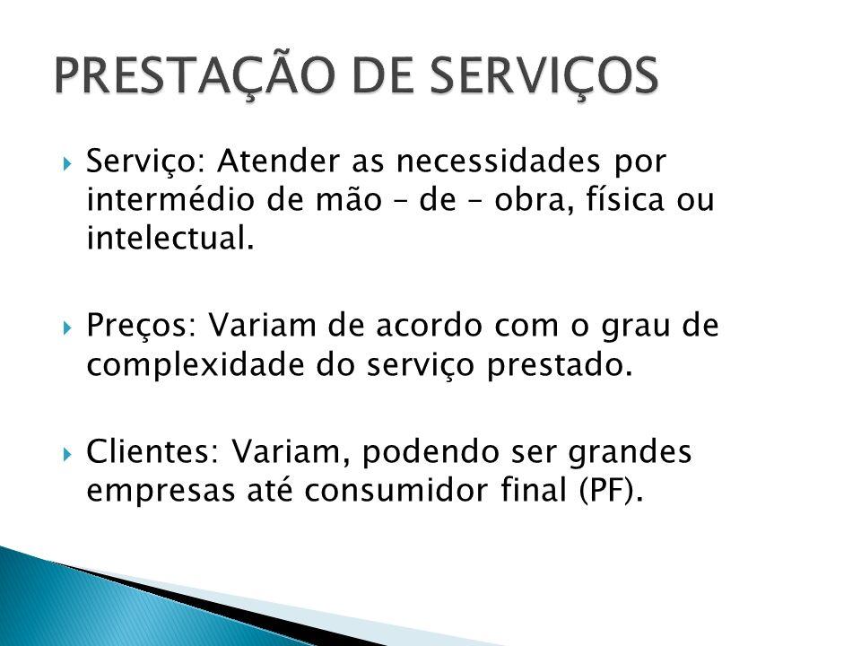 PRESTAÇÃO DE SERVIÇOS Serviço: Atender as necessidades por intermédio de mão – de – obra, física ou intelectual.