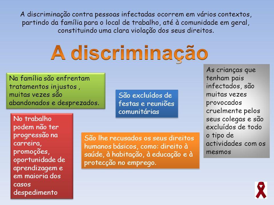 A discriminação contra pessoas infectadas ocorrem em vários contextos, partindo da família para o local de trabalho, até à comunidade em geral, constituindo uma clara violação dos seus direitos.