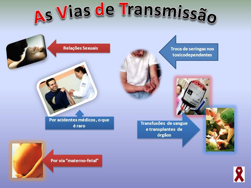 As Vias de Transmissão Troca de seringas nos toxicodependentes
