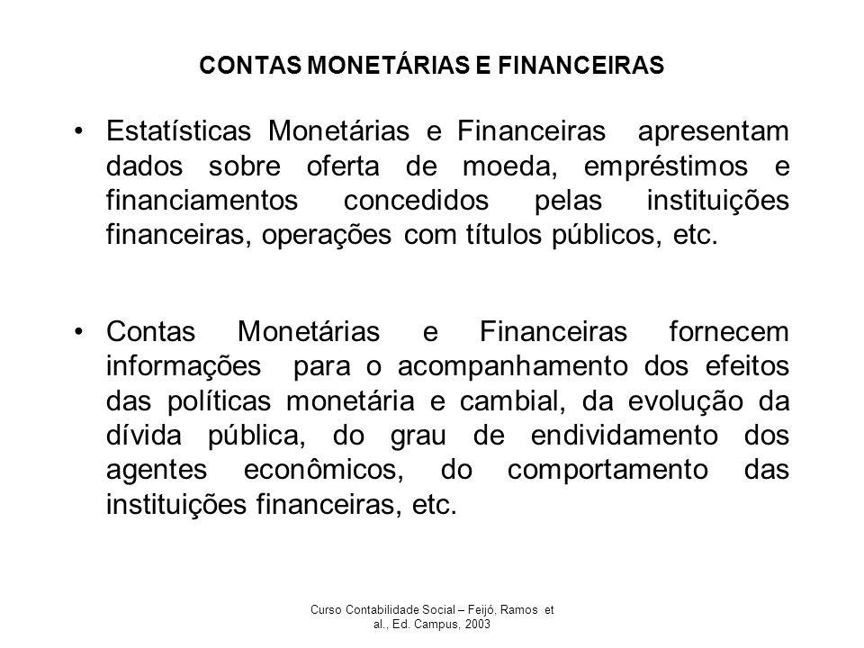 CONTAS MONETÁRIAS E FINANCEIRAS