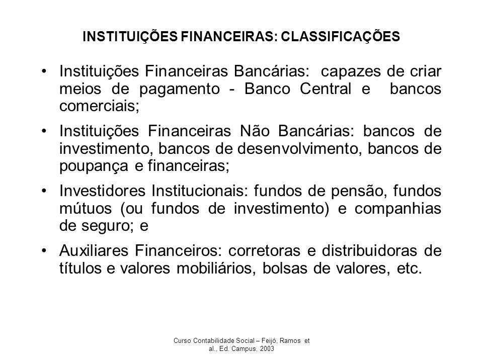 INSTITUIÇÕES FINANCEIRAS: CLASSIFICAÇÕES