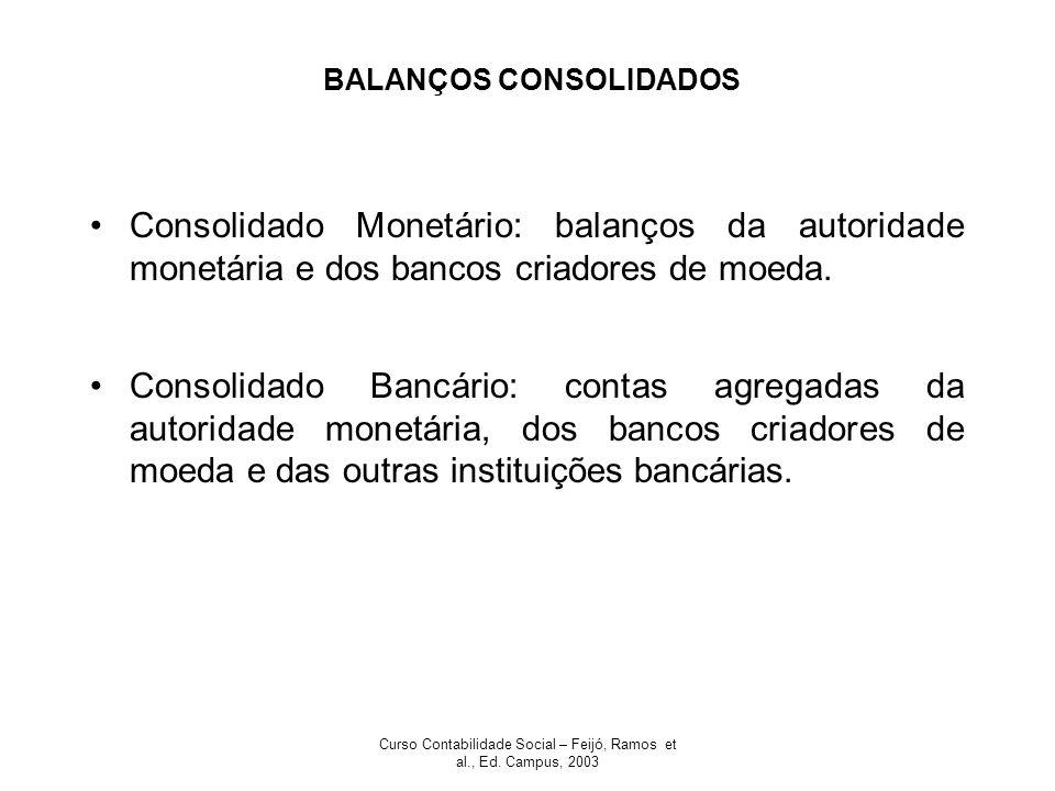 BALANÇOS CONSOLIDADOS