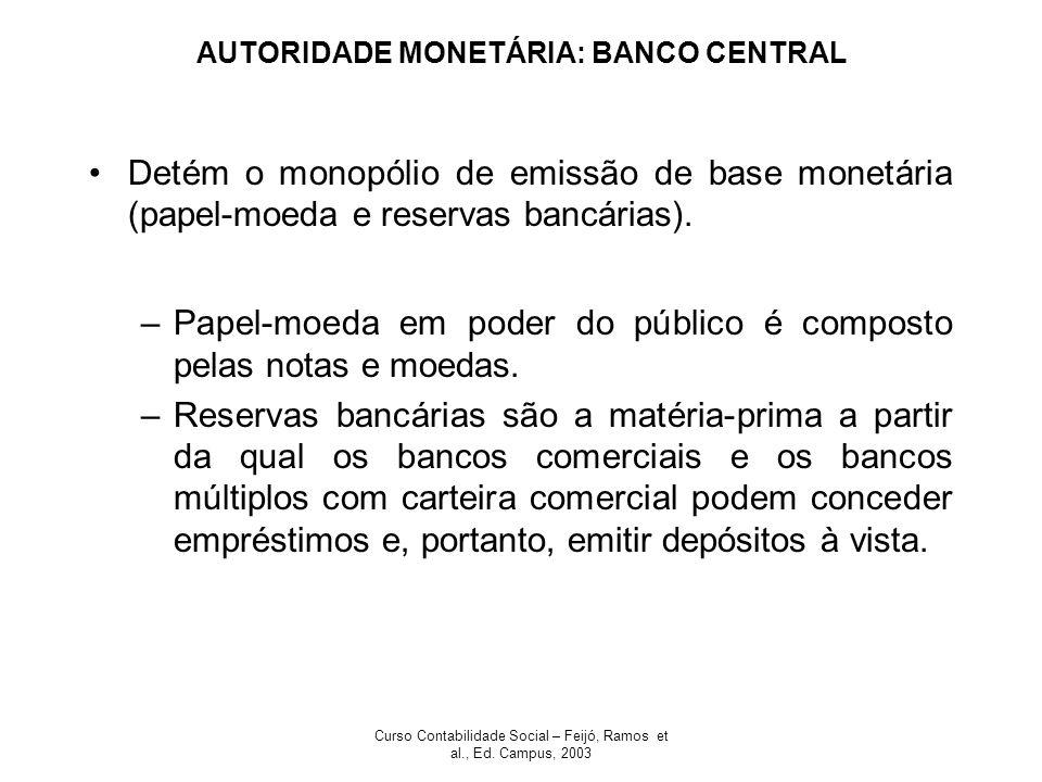 AUTORIDADE MONETÁRIA: BANCO CENTRAL