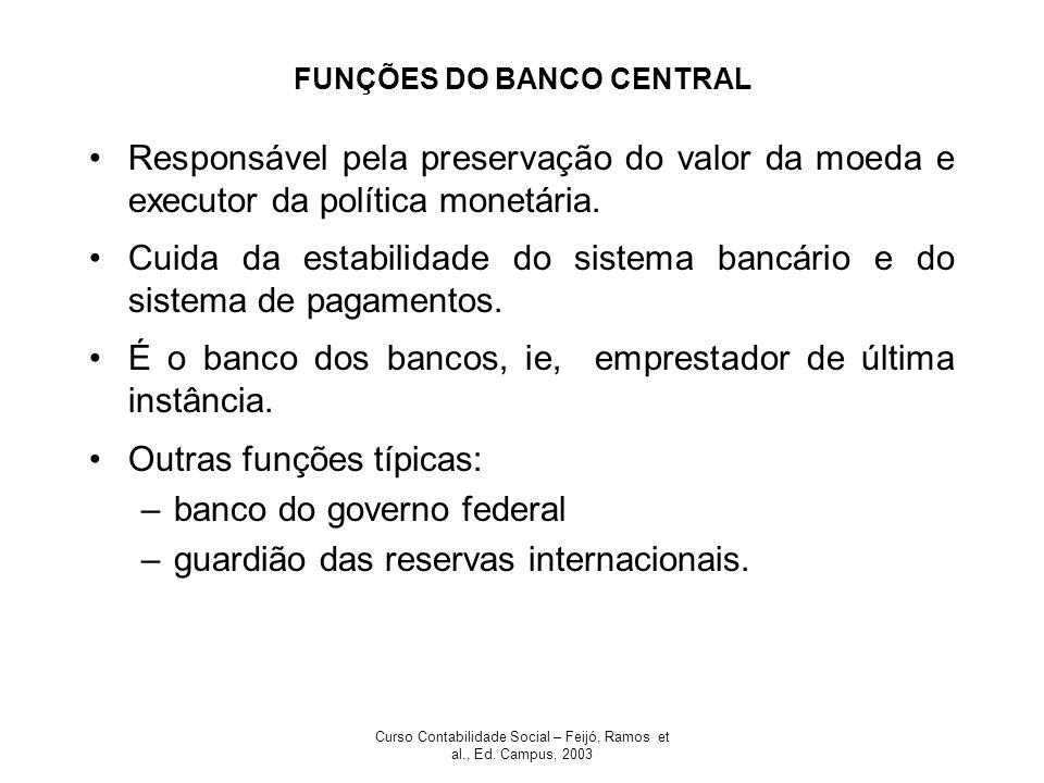 FUNÇÕES DO BANCO CENTRAL