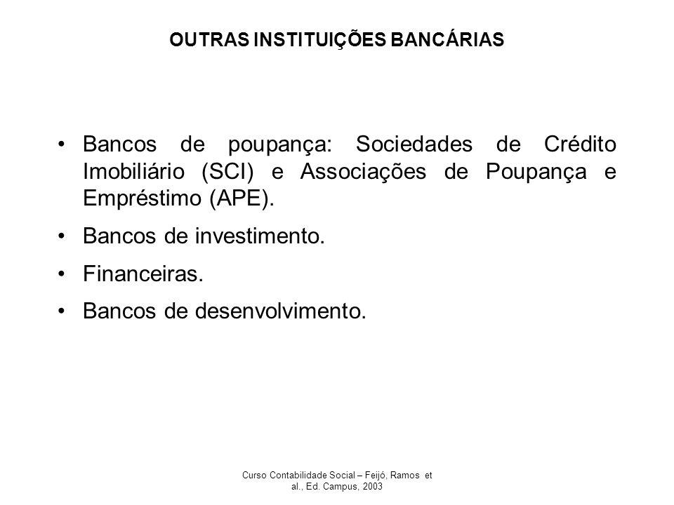 OUTRAS INSTITUIÇÕES BANCÁRIAS