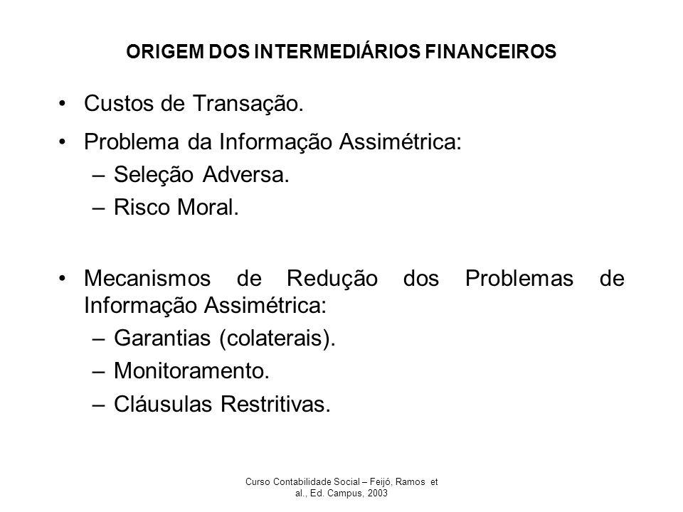 ORIGEM DOS INTERMEDIÁRIOS FINANCEIROS
