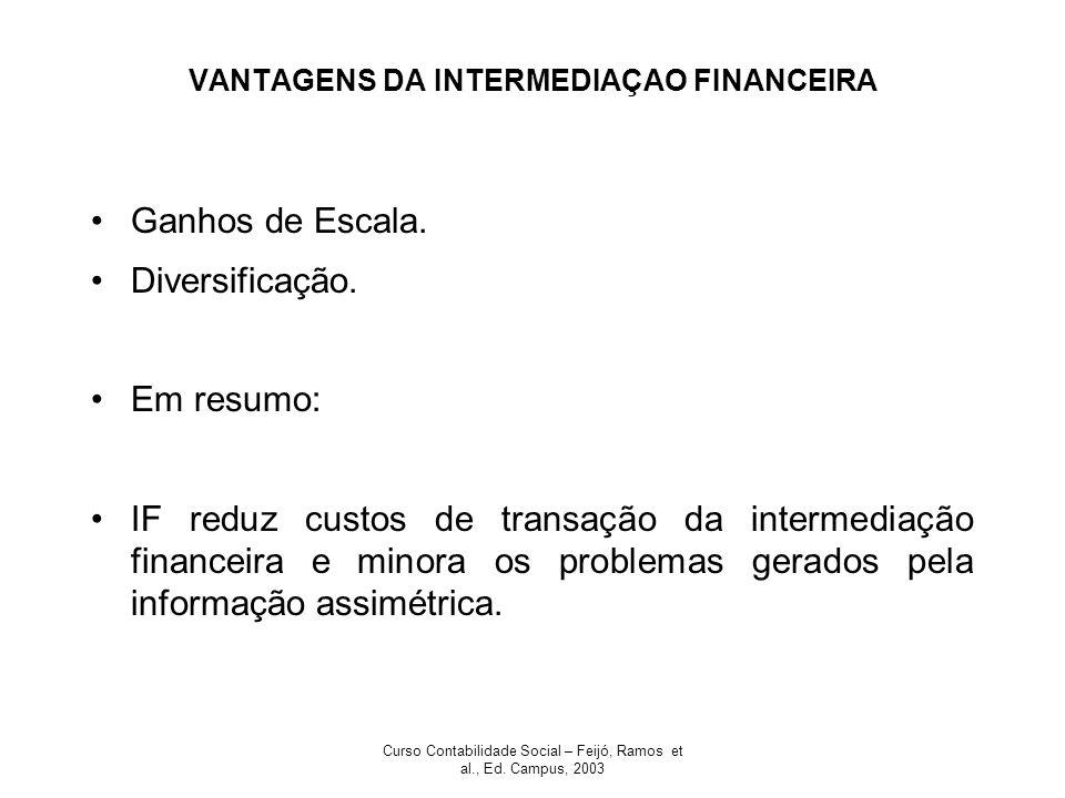 VANTAGENS DA INTERMEDIAÇAO FINANCEIRA