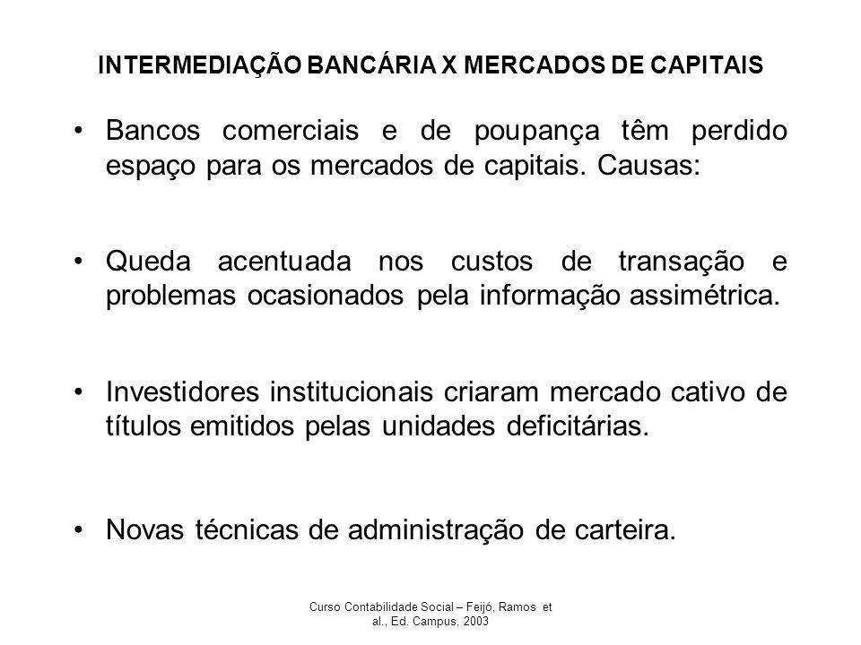 INTERMEDIAÇÃO BANCÁRIA X MERCADOS DE CAPITAIS