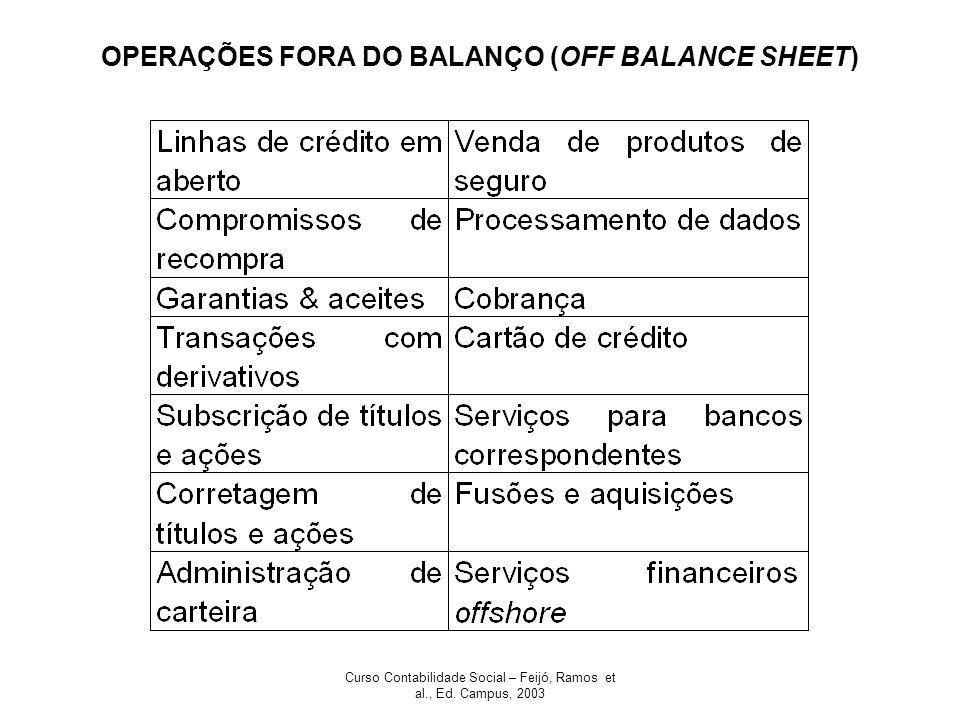 OPERAÇÕES FORA DO BALANÇO (OFF BALANCE SHEET)