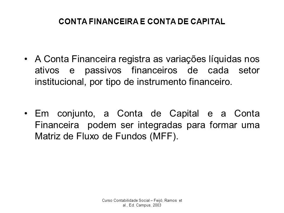 CONTA FINANCEIRA E CONTA DE CAPITAL