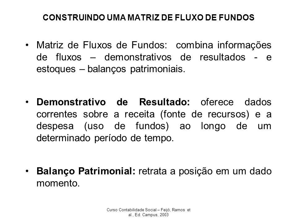 CONSTRUINDO UMA MATRIZ DE FLUXO DE FUNDOS