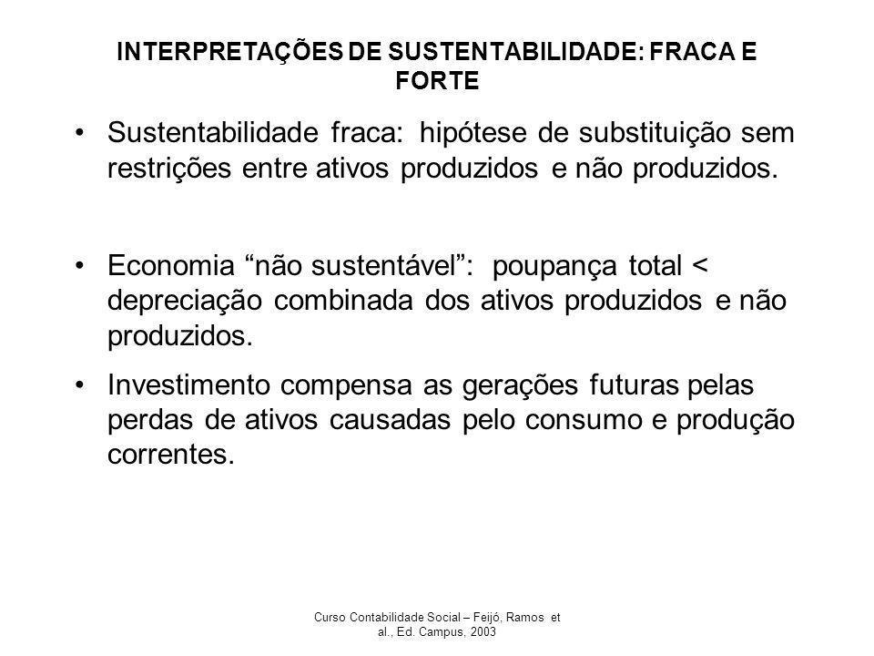 INTERPRETAÇÕES DE SUSTENTABILIDADE: FRACA E FORTE