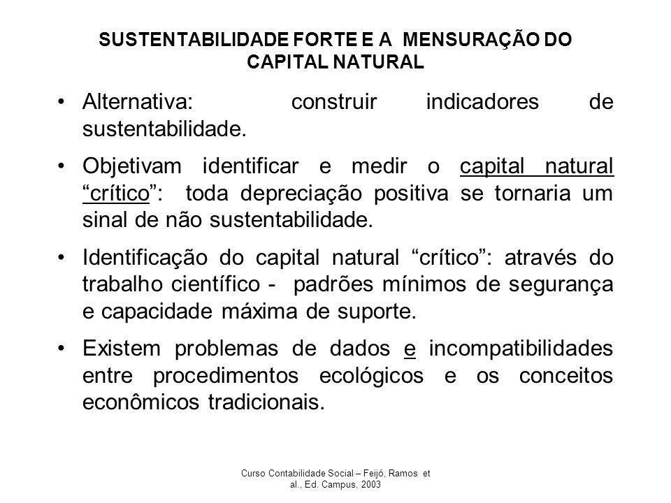 SUSTENTABILIDADE FORTE E A MENSURAÇÃO DO CAPITAL NATURAL