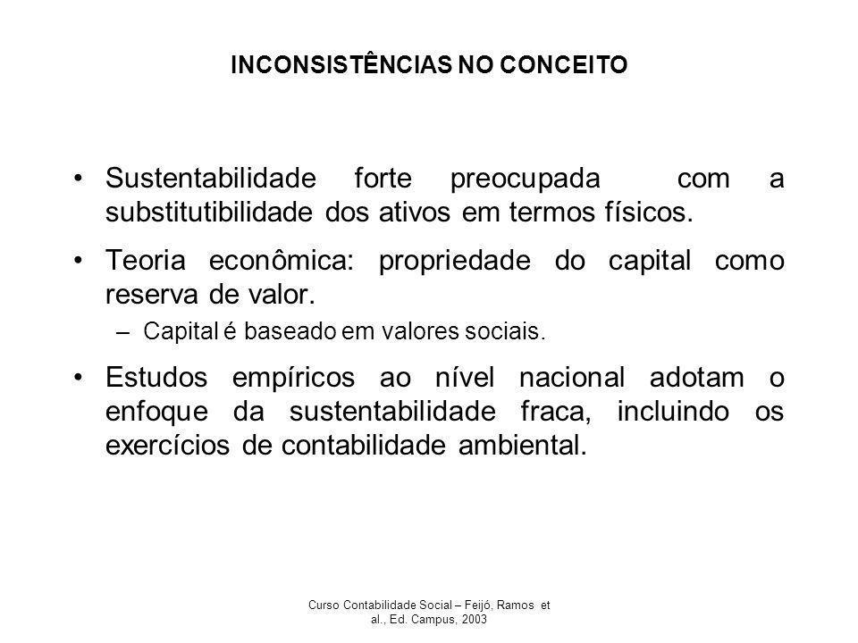 INCONSISTÊNCIAS NO CONCEITO