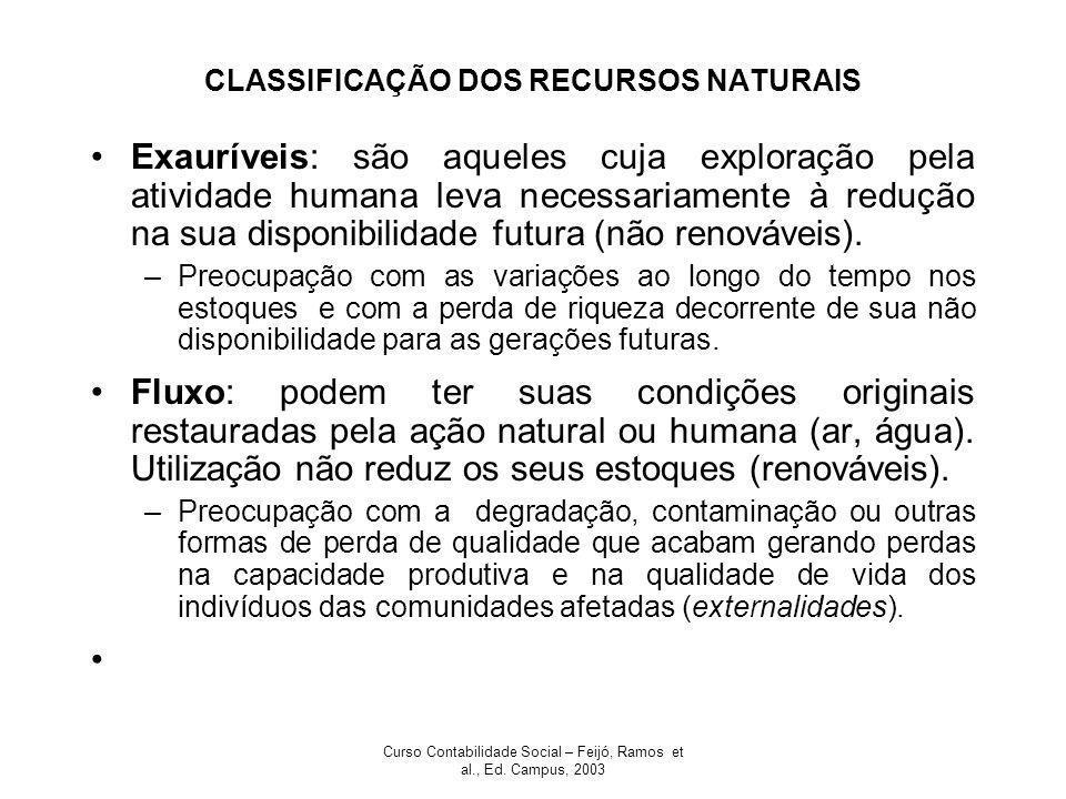 CLASSIFICAÇÃO DOS RECURSOS NATURAIS
