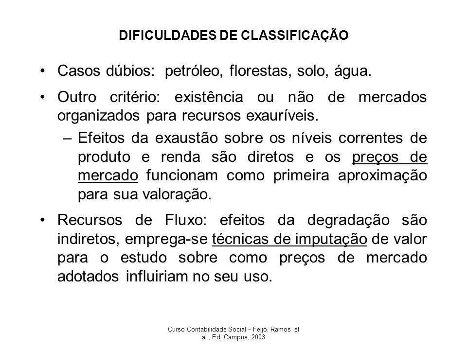 DIFICULDADES DE CLASSIFICAÇÃO